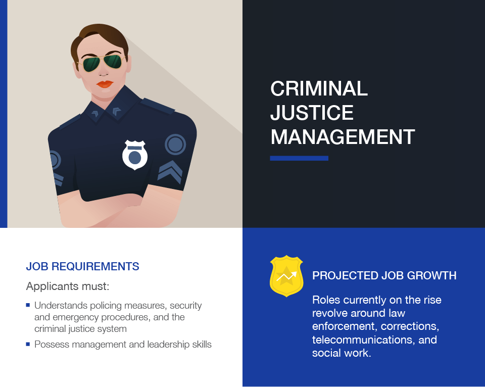 Criminal Justice Careers: Criminal Justice Management